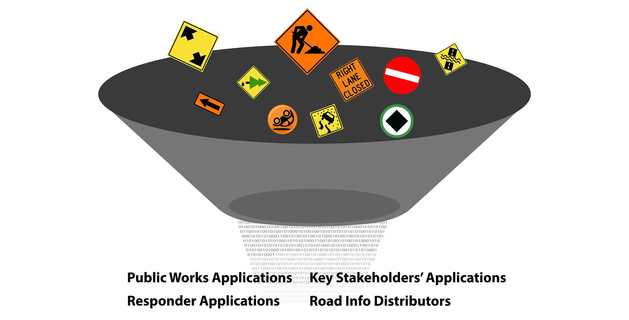 Road Information Exchange